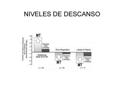 GRAFICOS CONFERENCIA MT CARLOS RUIZ_Page_04