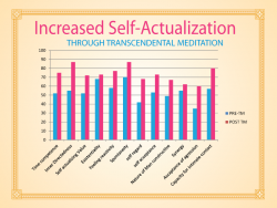 JE23-Self-actualization-250x188